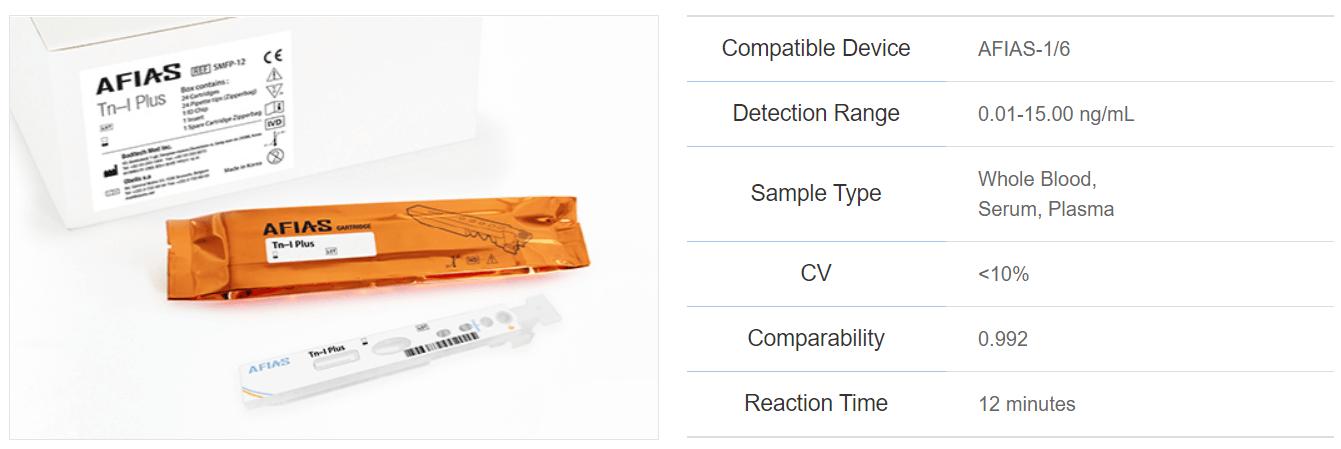 AFIAS-1_Tn-I-Plus test aanvullende informatie