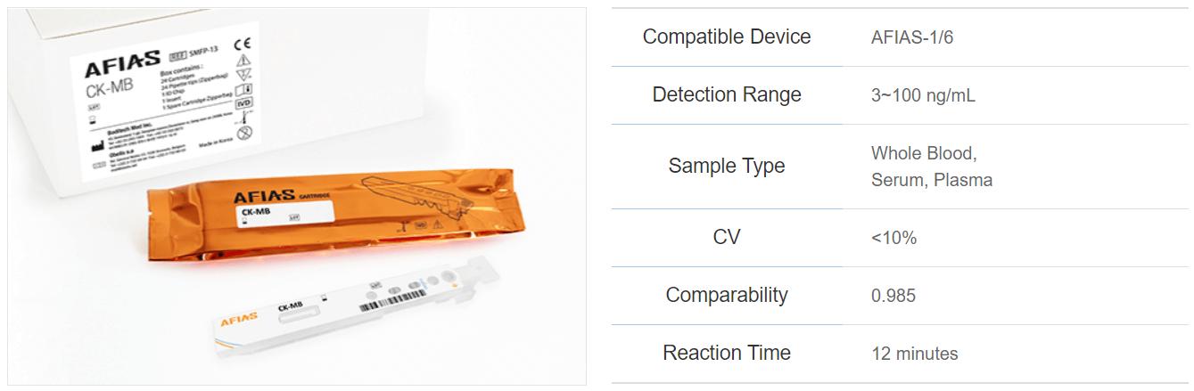 AFIAS_CK-MB test aanvullende informatie