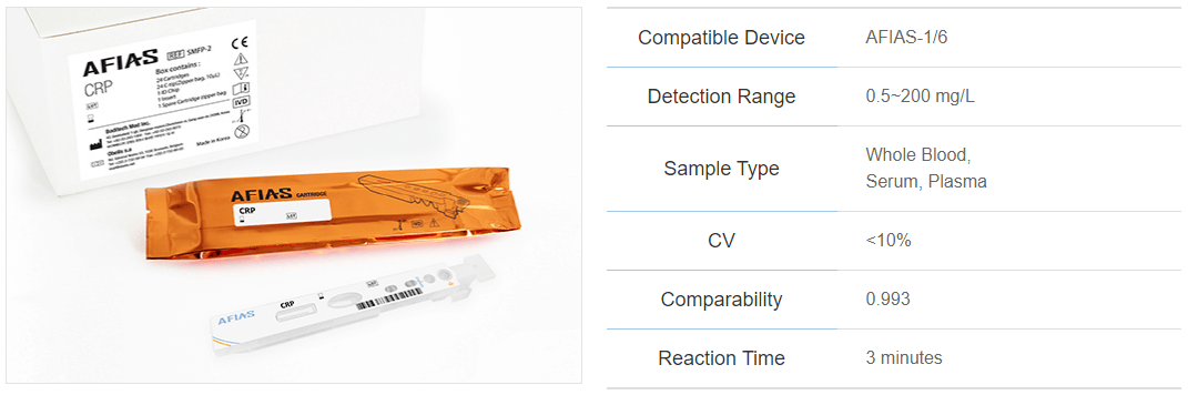 AFIAS CRP test aanvullende informatie