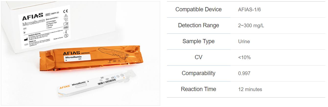 AFIAS Microalbumin test aanvullende informatie