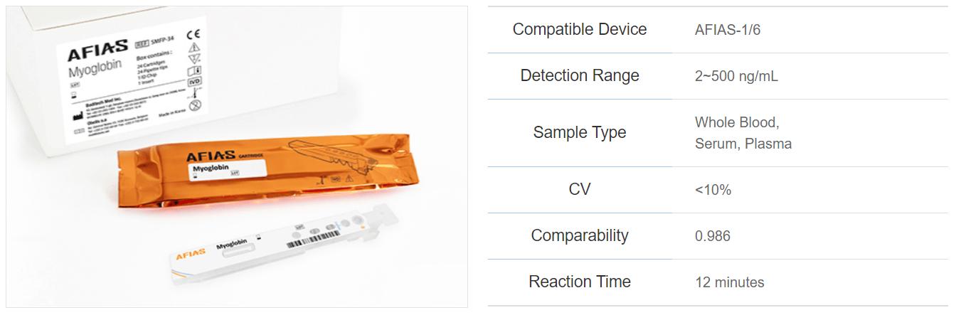 AFIAS Myoglobin test aanvullende informatie