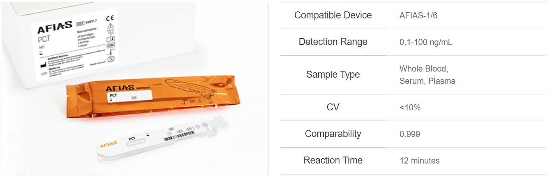 AFIAS PCT test aanvullende informatie