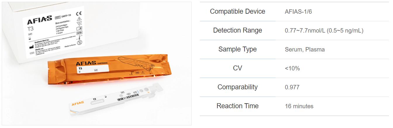 AFIAS T3 test aanvullende informatie