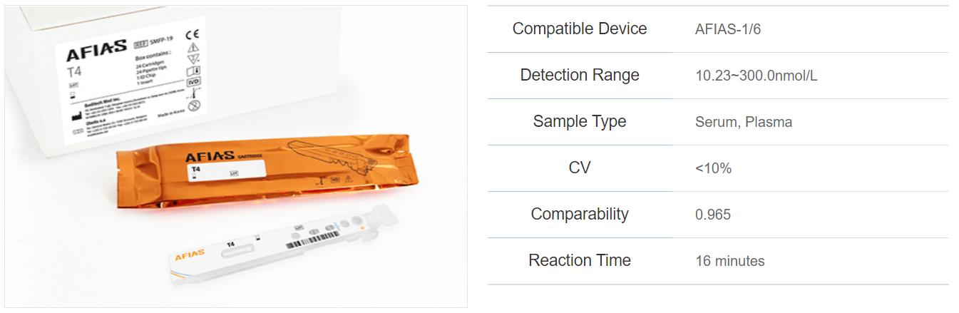 AFIAS T4 test aanvullende informatie
