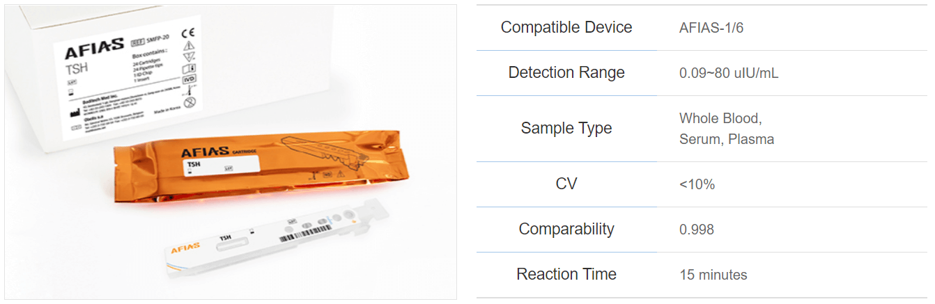 AFIAS TSH test aanvullende informatie