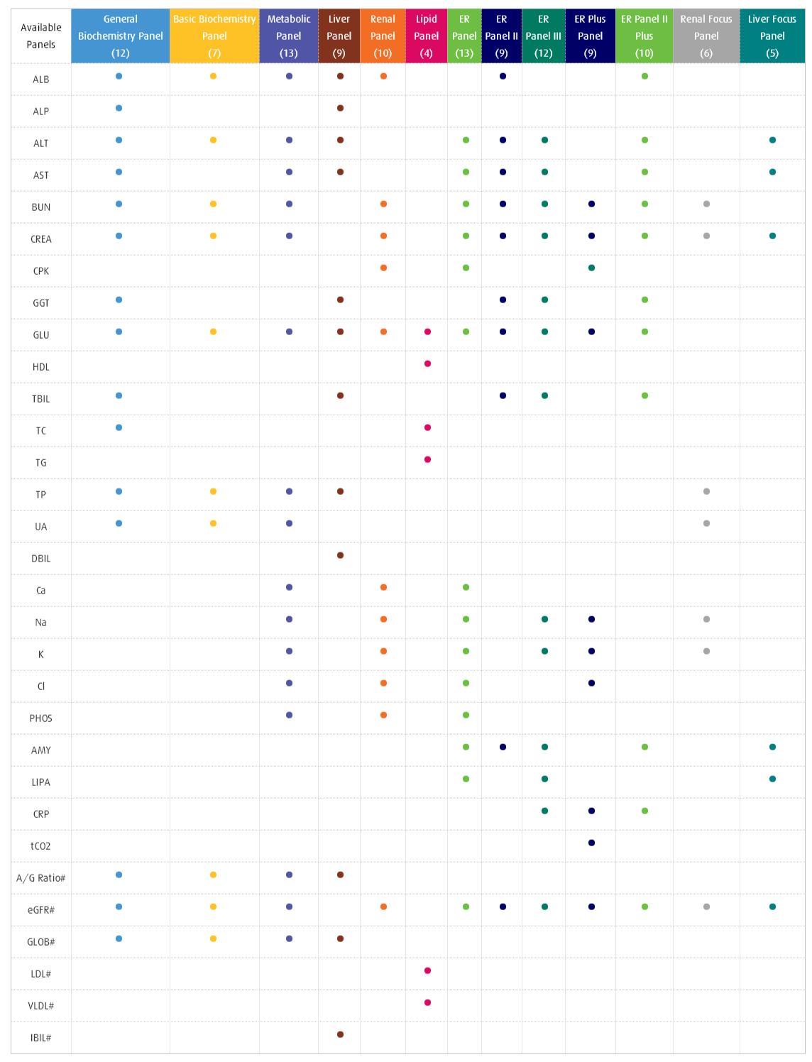 Skyla HB1 test portfolio list