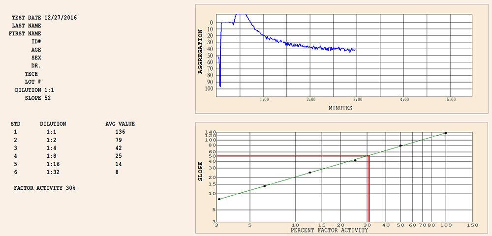 CHRONO-LOG 490 4+4 Ristocetin CoFactor Assay with vW CoFactor Opti8: